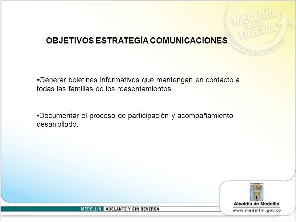 OBJETIVOS ESTRATEGÍA COMUNICACIONES