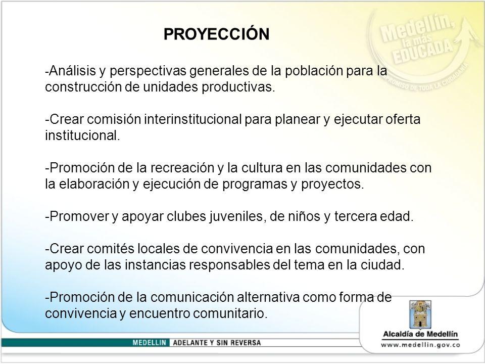 PROYECCIÓN -Análisis y perspectivas generales de la población para la construcción de unidades productivas.