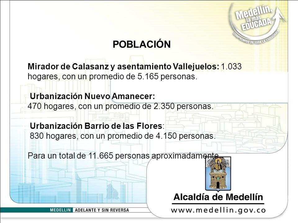 POBLACIÓNMirador de Calasanz y asentamiento Vallejuelos: 1.033 hogares, con un promedio de 5.165 personas.