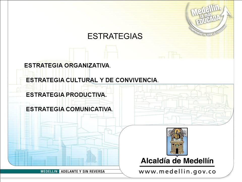 ESTRATEGIAS ESTRATEGIA ORGANIZATIVA.