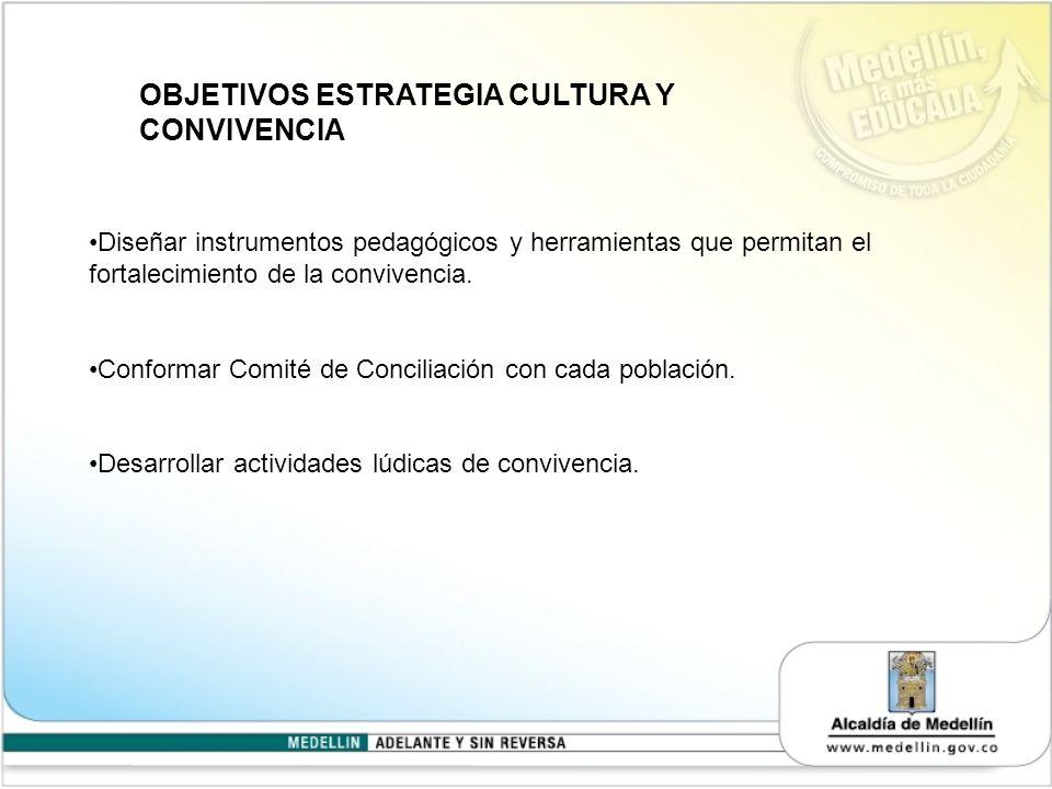 OBJETIVOS ESTRATEGIA CULTURA Y CONVIVENCIA