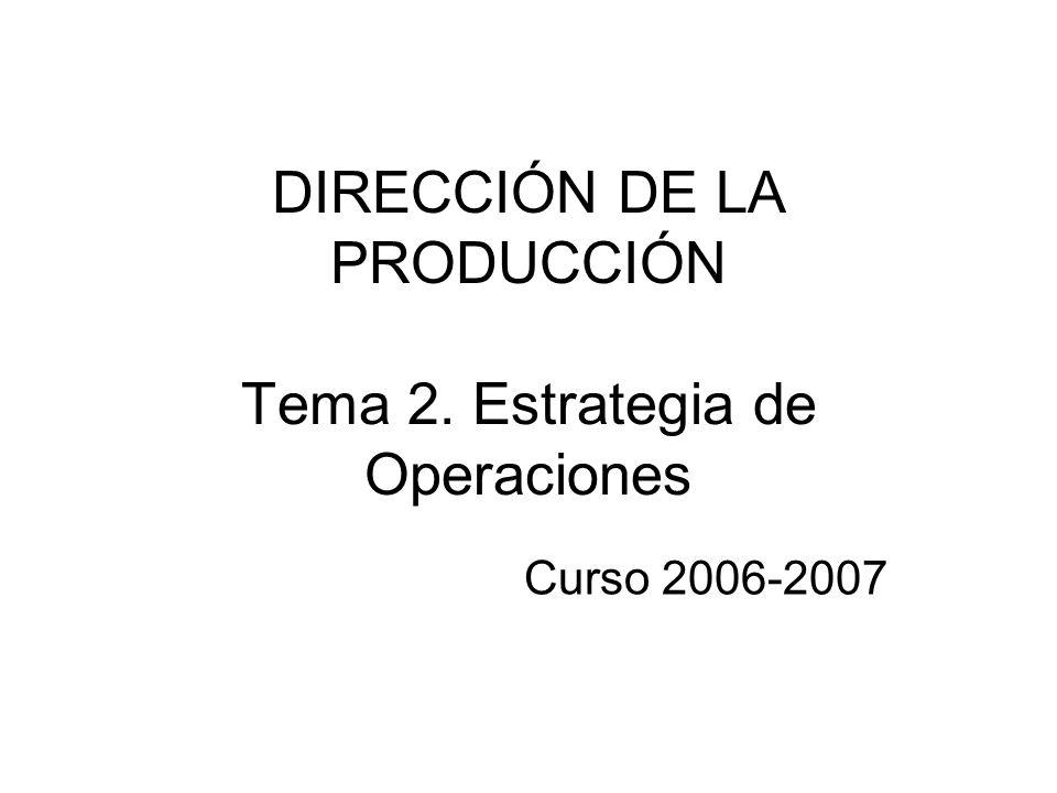DIRECCIÓN DE LA PRODUCCIÓN Tema 2. Estrategia de Operaciones
