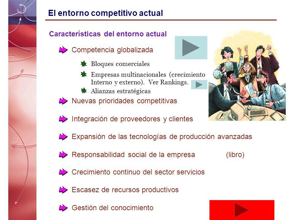 El entorno competitivo actual (I)