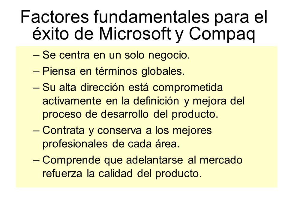 Factores fundamentales para el éxito de Microsoft y Compaq