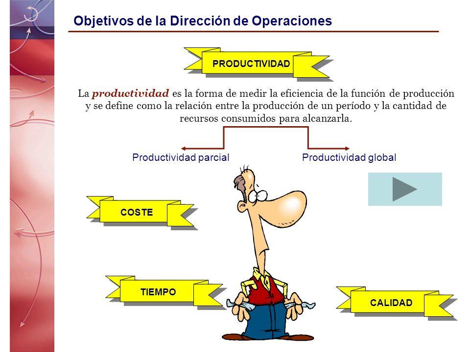 Objetivos de la Dirección de Operaciones (I)
