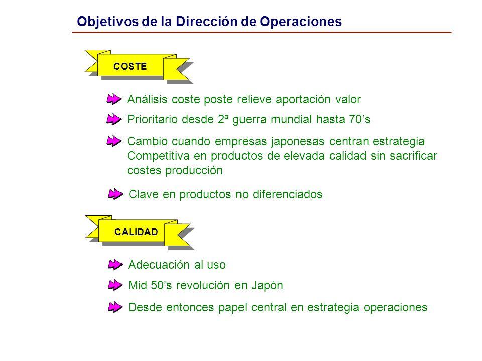 Objetivos de la Dirección de Operaciones (II)