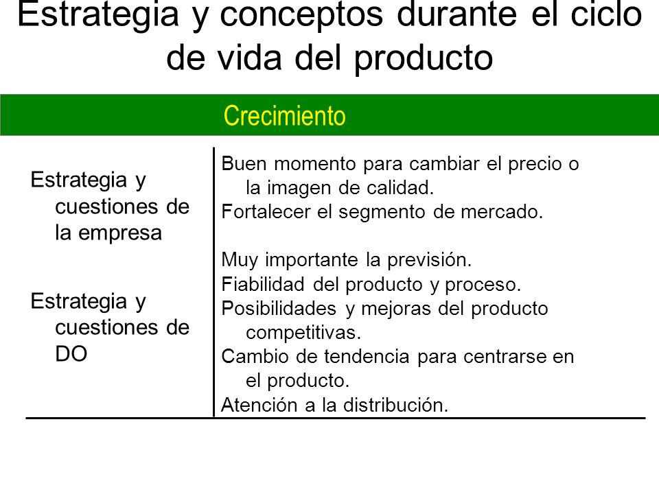 Estrategia y conceptos durante el ciclo de vida del producto