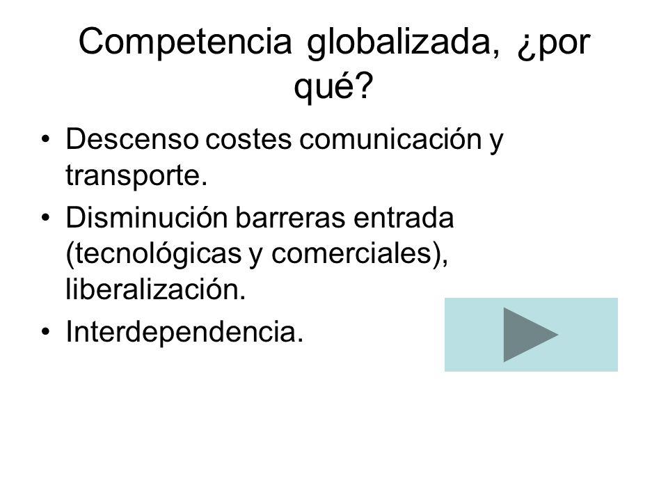 Competencia globalizada, ¿por qué