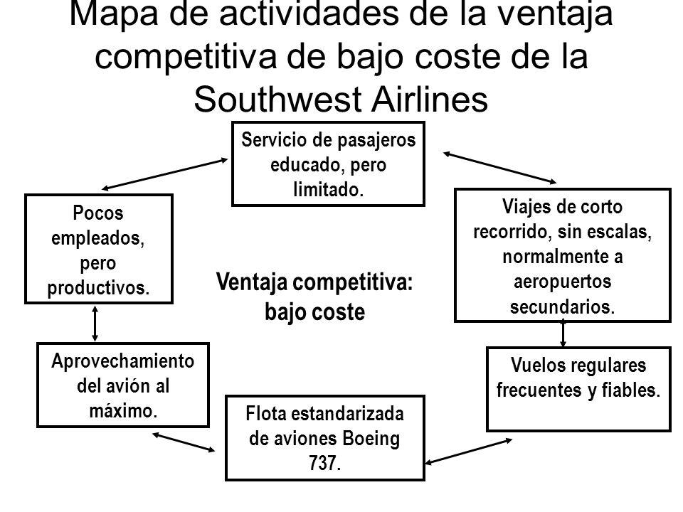 Mapa de actividades de la ventaja competitiva de bajo coste de la Southwest Airlines