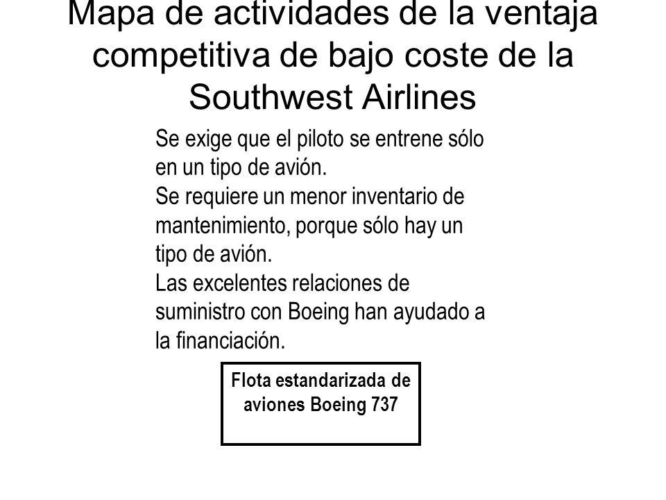 Flota estandarizada de aviones Boeing 737