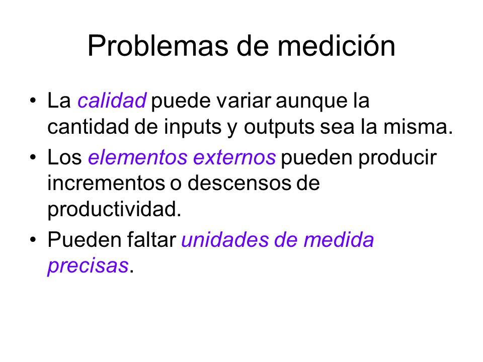 Problemas de medición La calidad puede variar aunque la cantidad de inputs y outputs sea la misma.