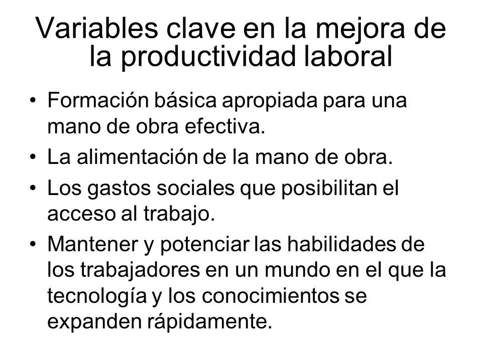 Variables clave en la mejora de la productividad laboral