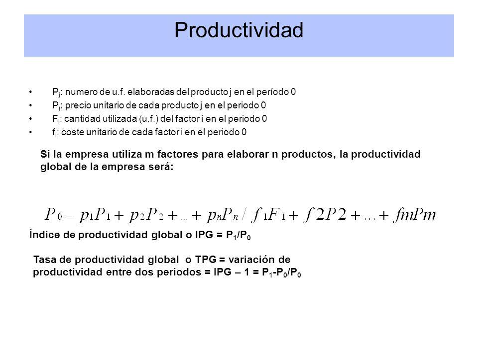 Productividad Pj: numero de u.f. elaboradas del producto j en el período 0. Pj: precio unitario de cada producto j en el periodo 0.