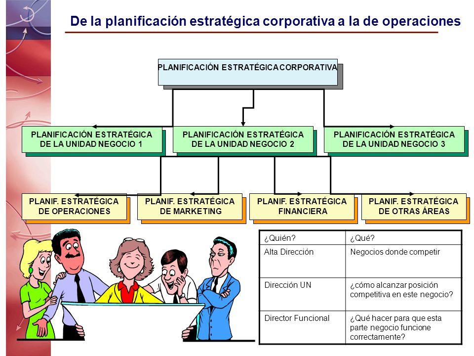 De la planificación estratégica corporativa a la de operaciones