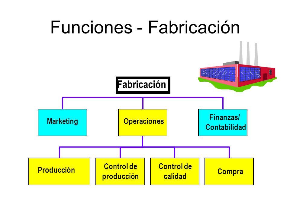 Funciones - Fabricación
