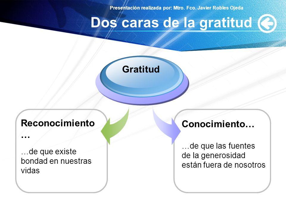 Dos caras de la gratitud