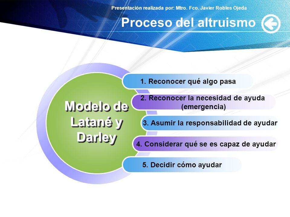 Modelo de Latané y Darley