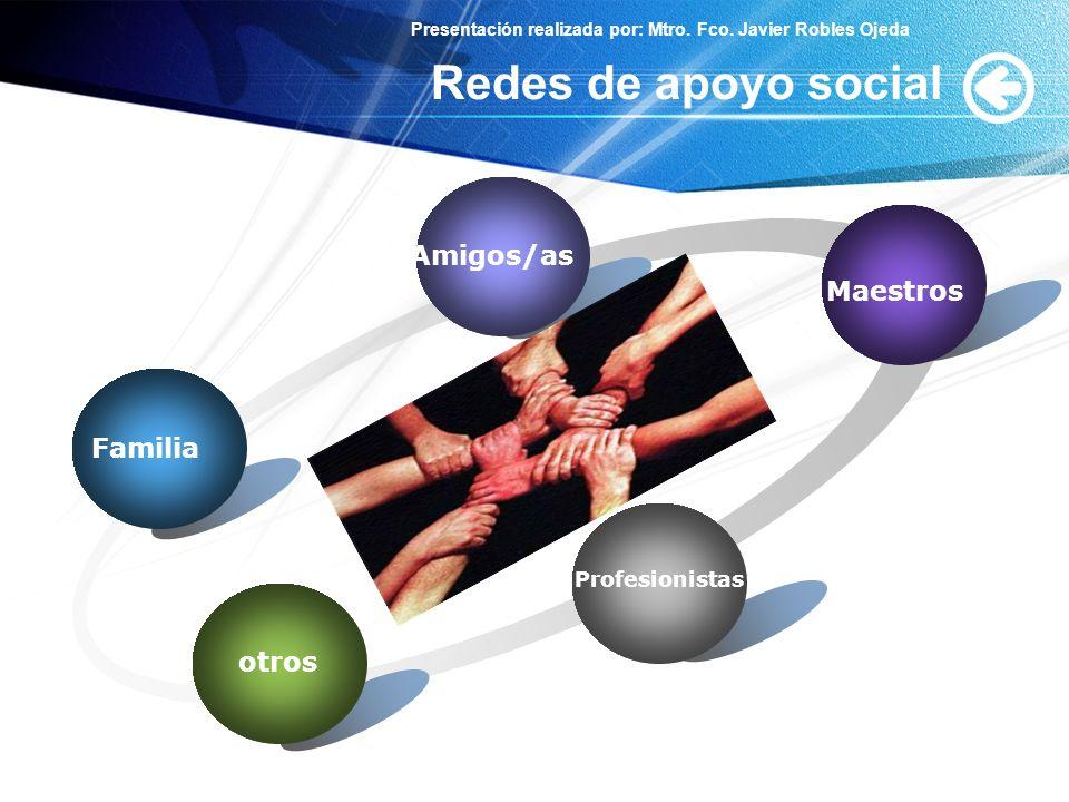 Redes de apoyo social Familia Amigos/as Maestros Profesionistas otros