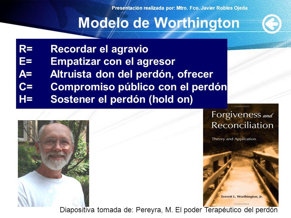 Modelo de Worthington R= E= A= C= H= Recordar el agravio