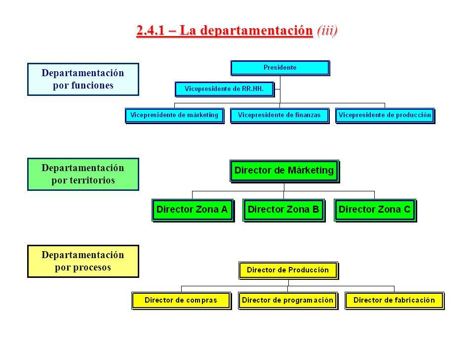 2.4.1 – La departamentación (iii)