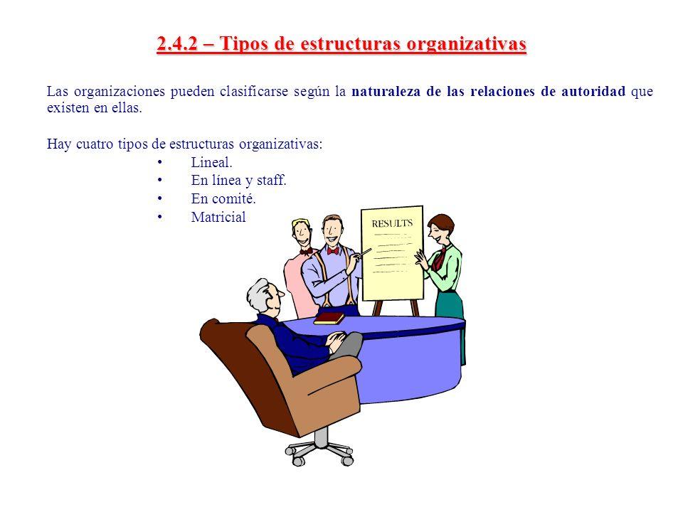 2.4.2 – Tipos de estructuras organizativas