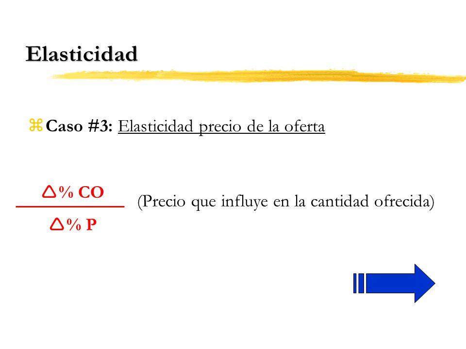 Elasticidad Caso #3: Elasticidad precio de la oferta % CO