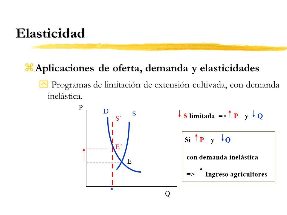 Elasticidad Aplicaciones de oferta, demanda y elasticidades