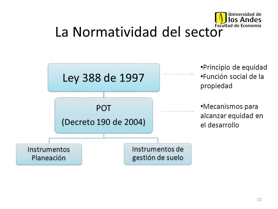 La Normatividad del sector