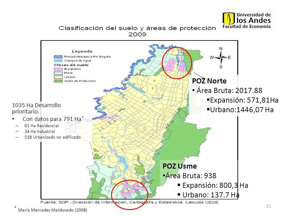 POZ Norte Área Bruta: 2017.88 Expansión: 571,81Ha Urbano:1446,07 Ha