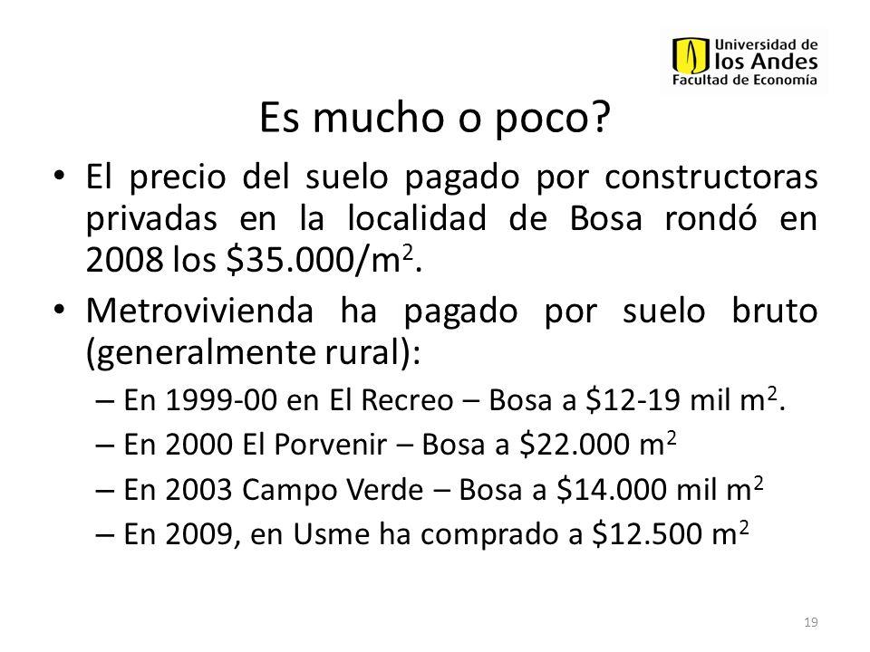 Es mucho o poco El precio del suelo pagado por constructoras privadas en la localidad de Bosa rondó en 2008 los $35.000/m2.