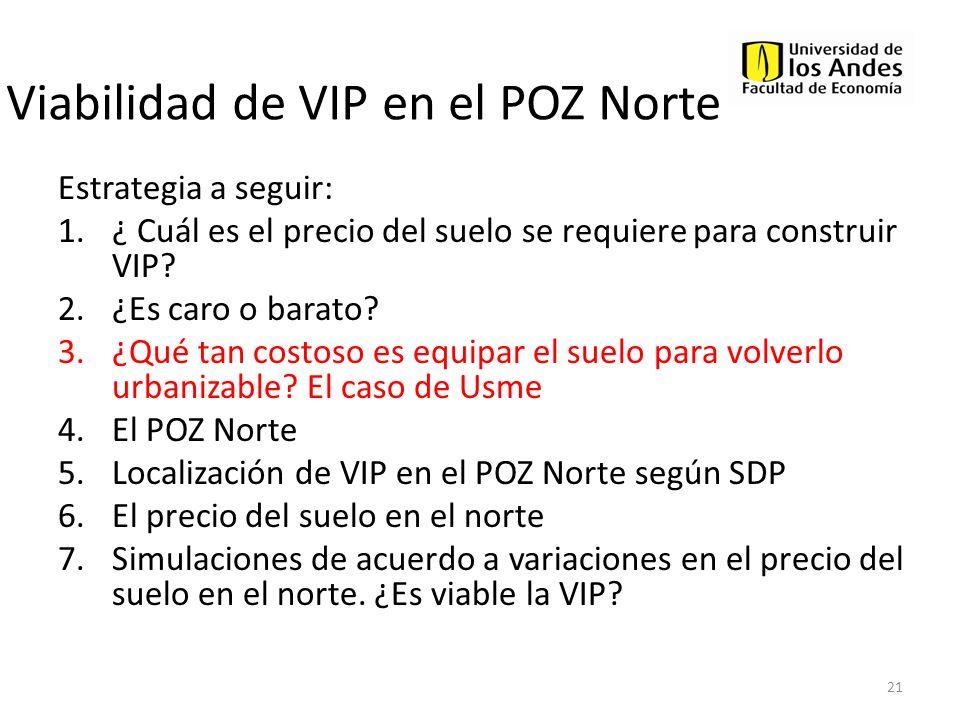 Viabilidad de VIP en el POZ Norte