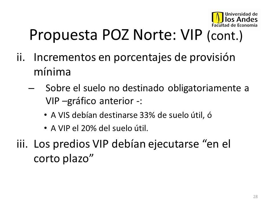 Propuesta POZ Norte: VIP (cont.)