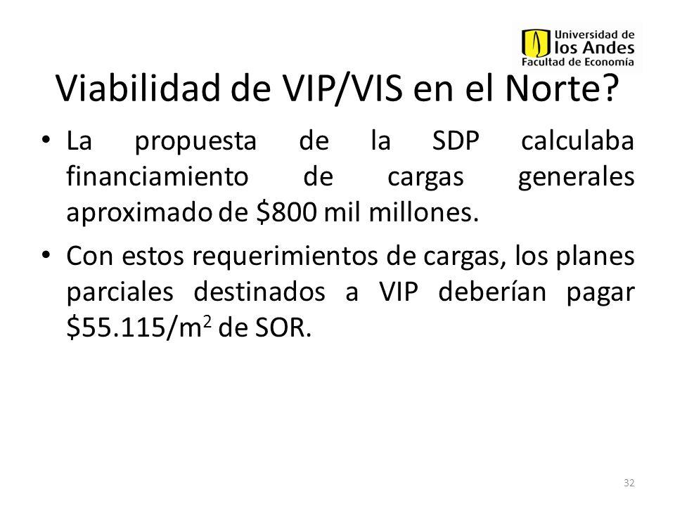 Viabilidad de VIP/VIS en el Norte