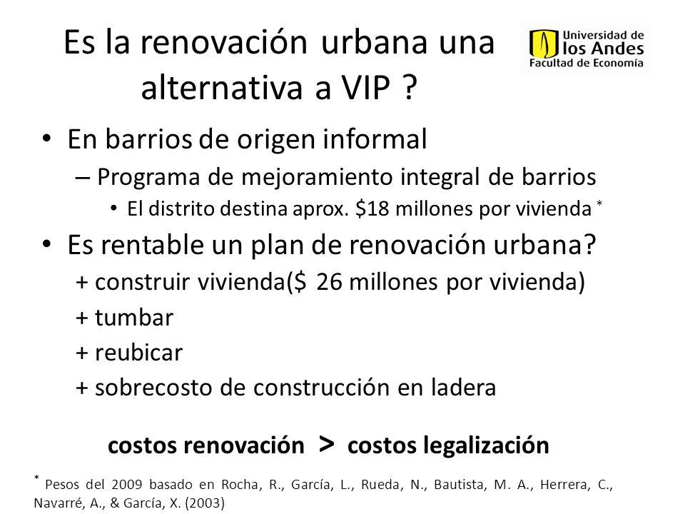 Es la renovación urbana una alternativa a VIP