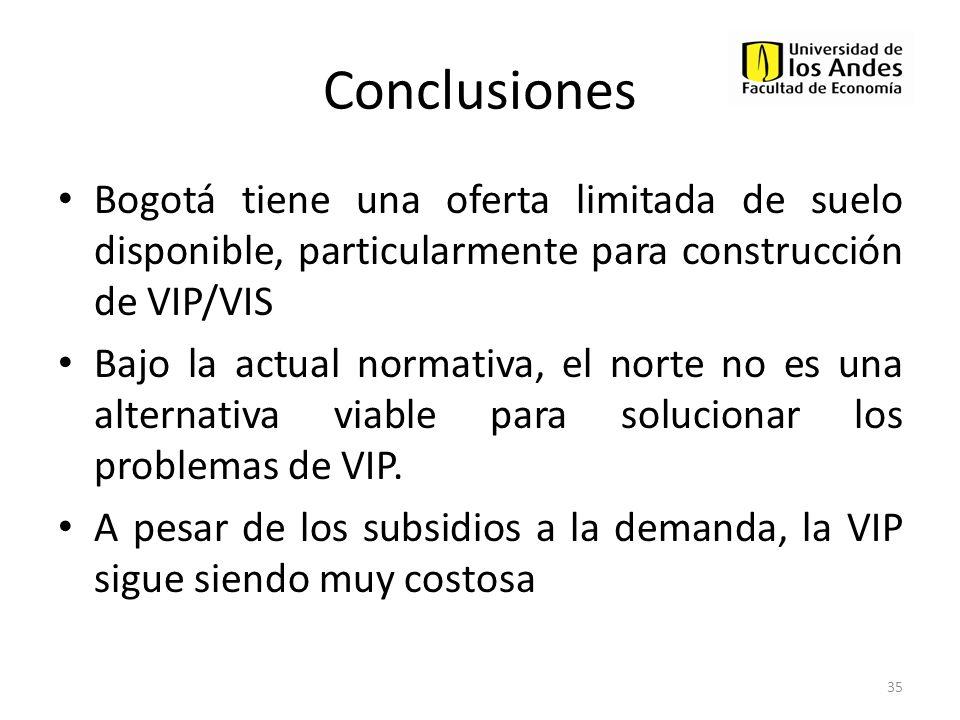 Conclusiones Bogotá tiene una oferta limitada de suelo disponible, particularmente para construcción de VIP/VIS.