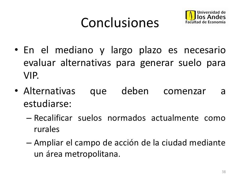 Conclusiones En el mediano y largo plazo es necesario evaluar alternativas para generar suelo para VIP.