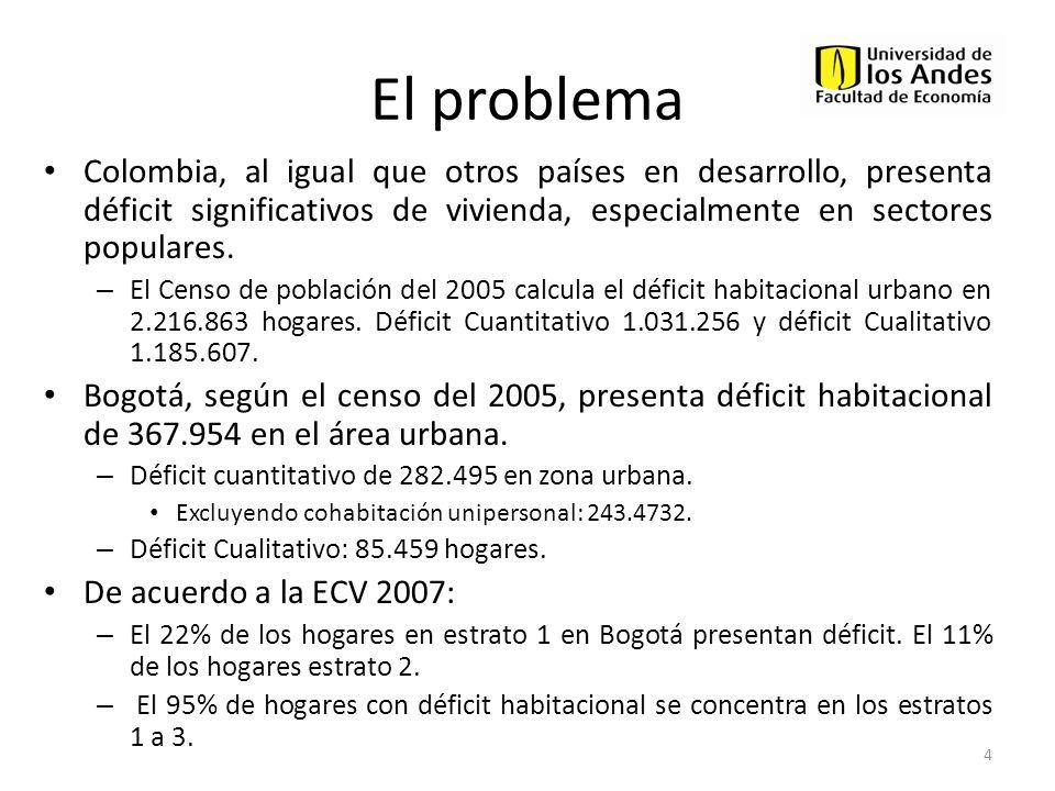 El problemaColombia, al igual que otros países en desarrollo, presenta déficit significativos de vivienda, especialmente en sectores populares.