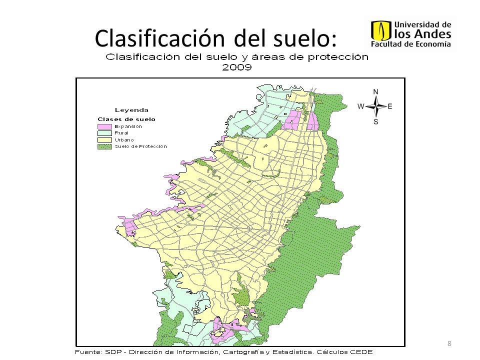 Clasificación del suelo: