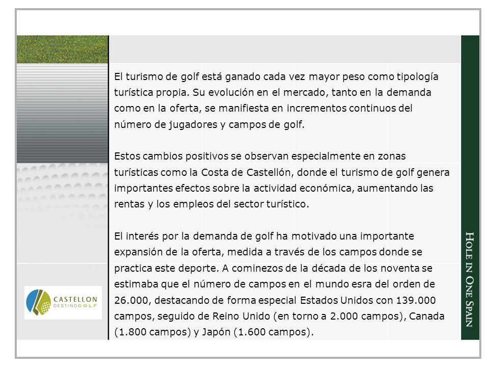 El turismo de golf está ganado cada vez mayor peso como tipología turística propia. Su evolución en el mercado, tanto en la demanda como en la oferta, se manifiesta en incrementos continuos del número de jugadores y campos de golf.