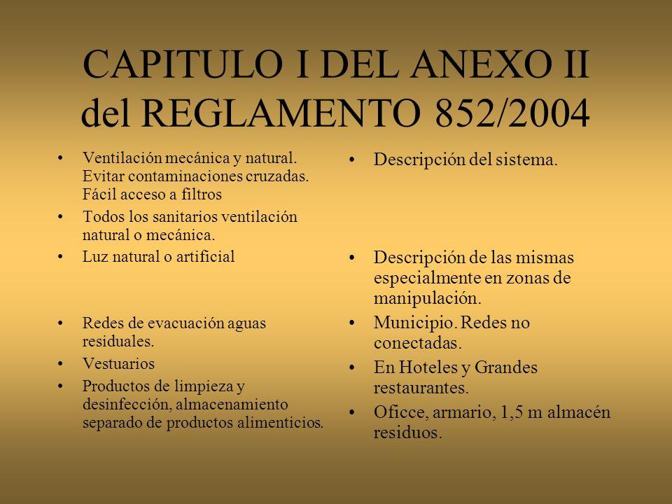 CAPITULO I DEL ANEXO II del REGLAMENTO 852/2004