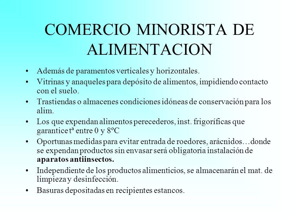 COMERCIO MINORISTA DE ALIMENTACION