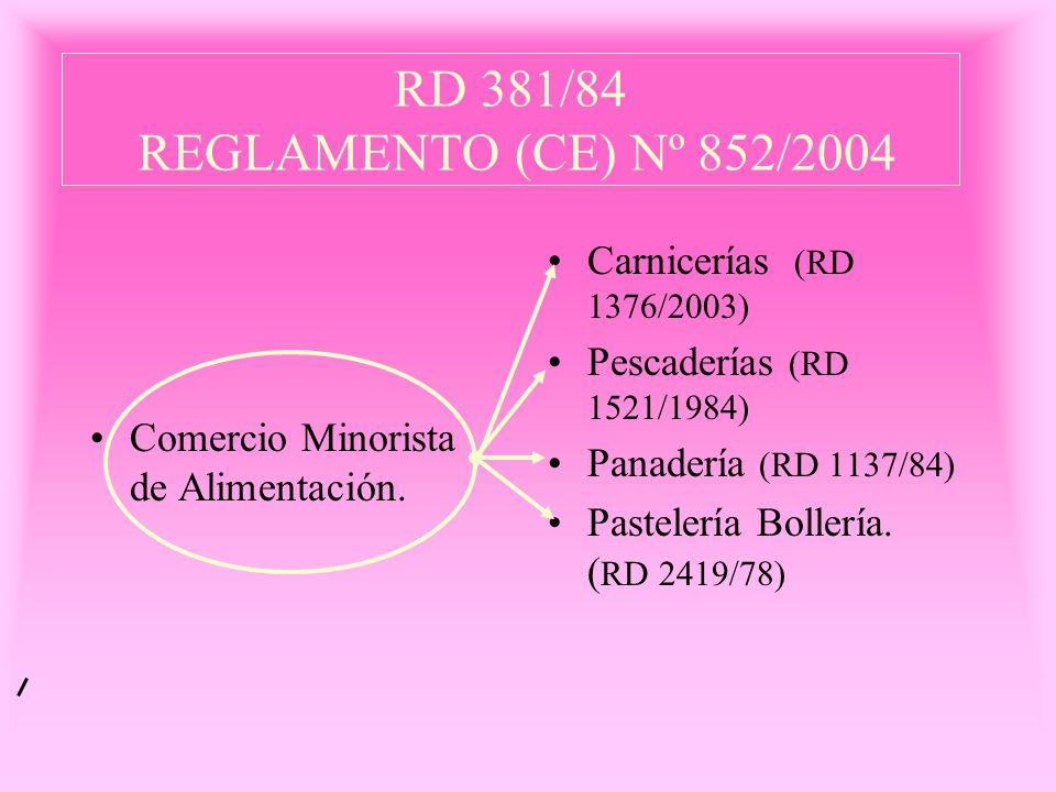 RD 381/84 REGLAMENTO (CE) Nº 852/2004
