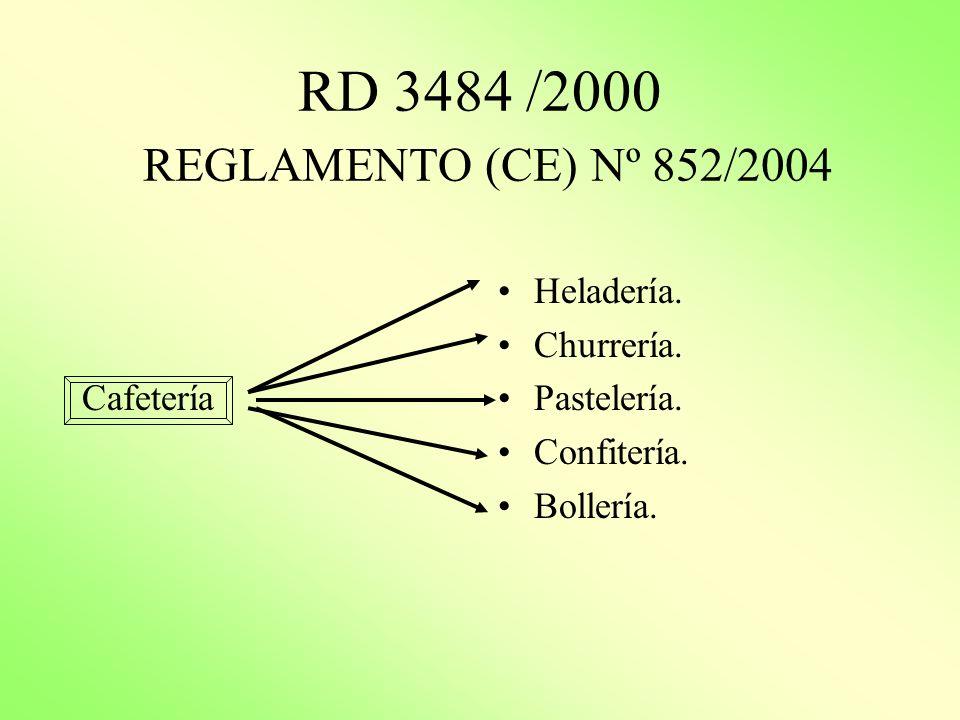 RD 3484 /2000 REGLAMENTO (CE) Nº 852/2004