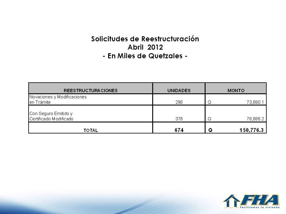 Solicitudes de Reestructuración Abril 2012 - En Miles de Quetzales -