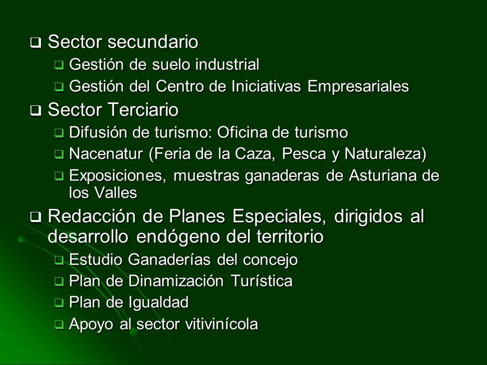 Sector secundario Sector Terciario
