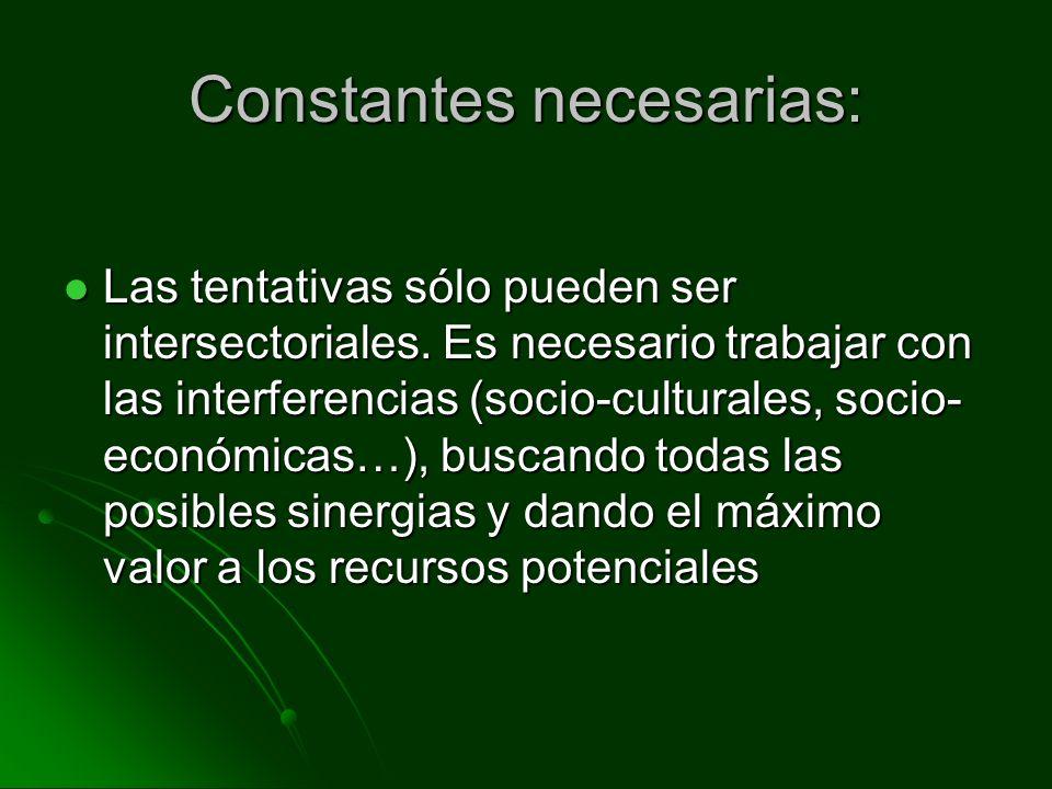 Constantes necesarias: