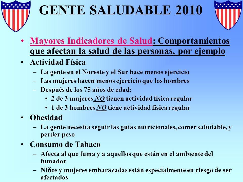 GENTE SALUDABLE 2010 Mayores Indicadores de Salud: Comportamientos que afectan la salud de las personas, por ejemplo.