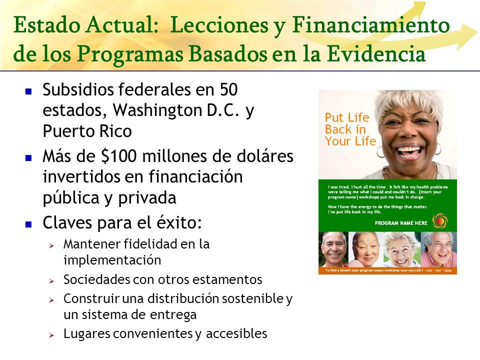 Estado Actual: Lecciones y Financiamiento de los Programas Basados en la Evidencia