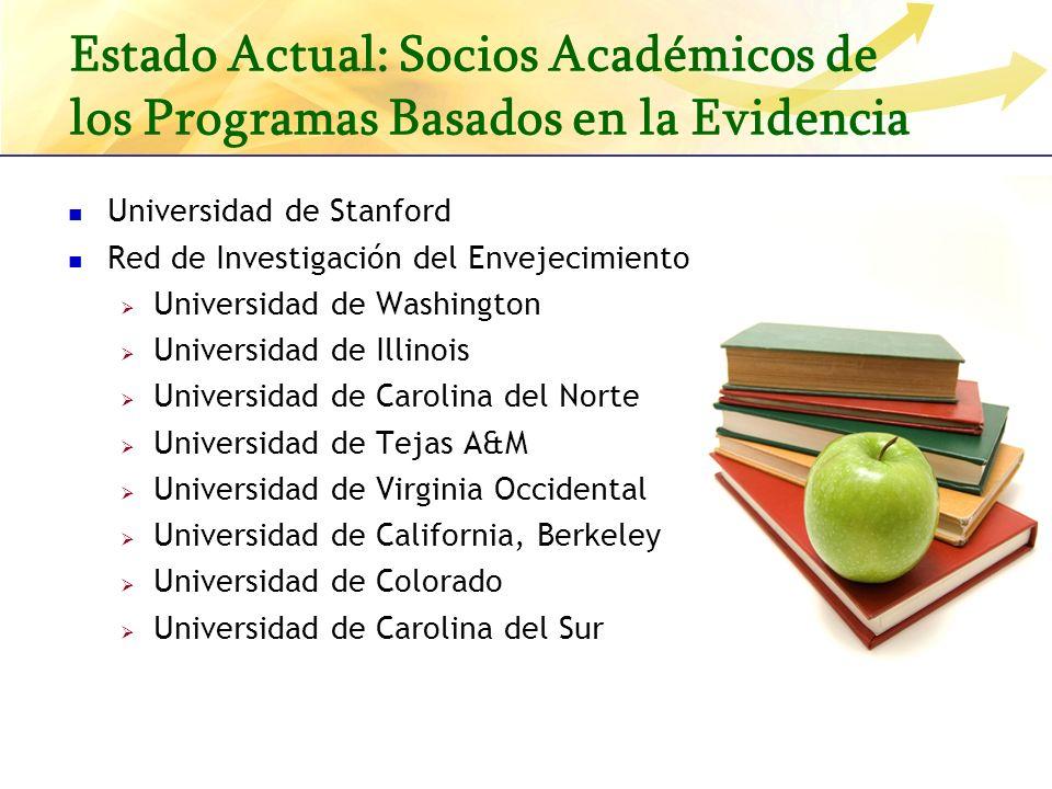 Estado Actual: Socios Académicos de los Programas Basados en la Evidencia
