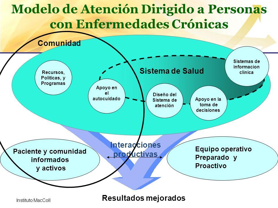 Modelo de Atención Dirigido a Personas con Enfermedades Crónicas